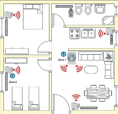 accensione riscaldamento a pavimento schema impianto di riscaldamento con radiatori