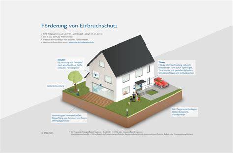 servicenummer kredit energieeffizient sanieren kredit 151 152