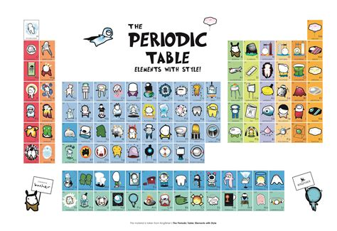 periodic table science book product basher science the periodic table book