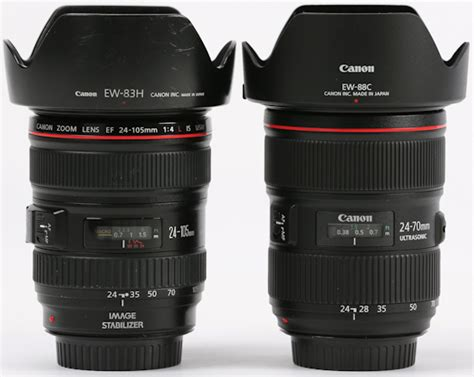 Lensa Canon L Series 24 70 martinsen s photography comparison canon 24 70