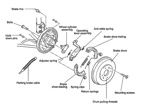2007 kia spectra brake replacement system diagram i have a 01 kia sephia and i would like to have a step by step procedure to change the rear
