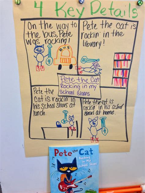 main idea and themes reading plus week 1 key details poster great anchor chart can be