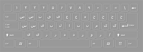 keyboard layout home key download on screen pushto keyboard for free