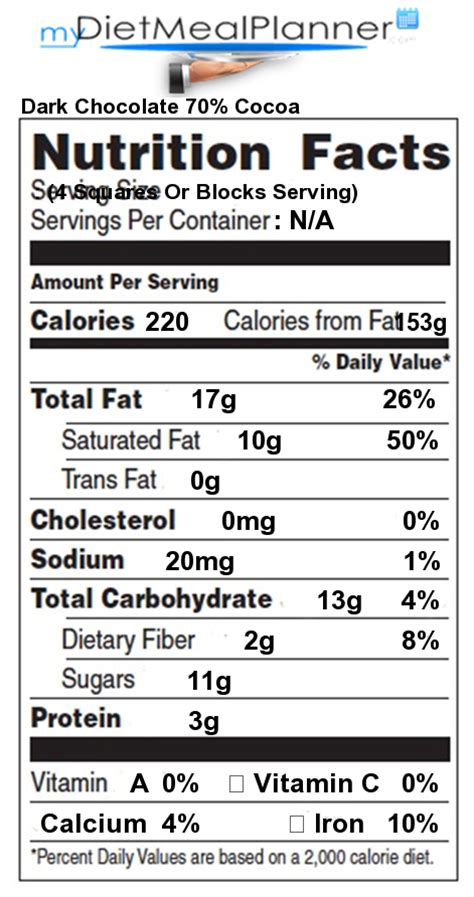 carbohydrates in 70 chocolate saturated in chocolate 70 cocoa nutrition
