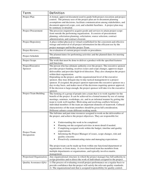 document layout meaning project management definitions