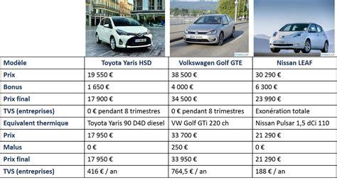 comparatif si鑒es auto comparer 2 voitures neuves autocarswallpaper co