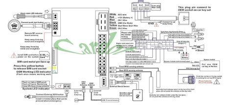 viper 5901 wiring diagram efcaviation
