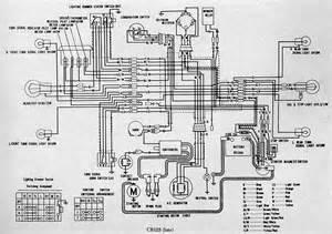 honda cg 125 cdi wiring honda wiring diagram free download