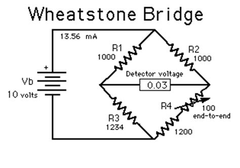wheatstone bridge derivation pdf index of images f fe