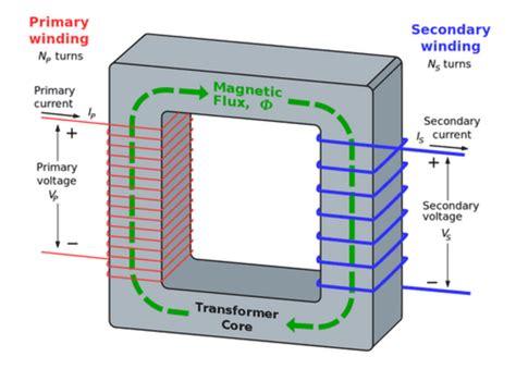transformer ratio test diagram transformer turns ratio ttr explained testguy
