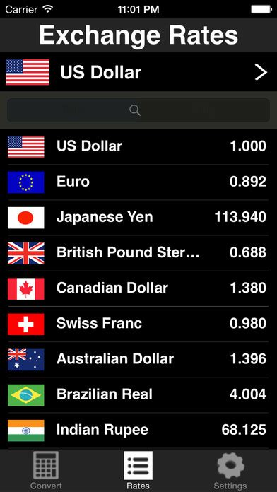 currency converter for specific date world currency converter apppicker