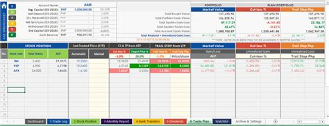 Learn How To Plan Your Trade Using A Trading Journal Spreadsheet Option Trading Journal Template
