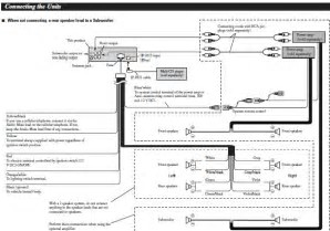wiring diagram for pioneer car stereo deh p3500 wiring pioneer deh p3500 wiring diagram pioneer auto wiring diagram on wiring diagram for pioneer car stereo