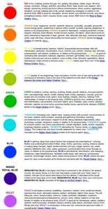 color therapy pin by rebekah lewis on chakra colour therapy