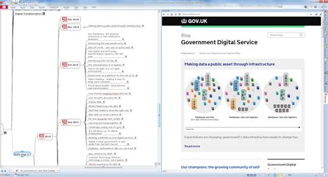 local government handbook digital edition uk government digital service design manual