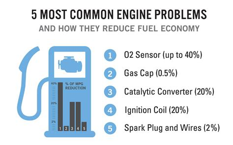 reasons engine light comes on check engine top 10 reasons this light glows