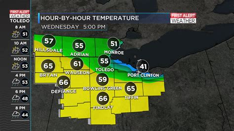 first alert forecast chilly for final day of fall first alert weather chilly lake breeze spring