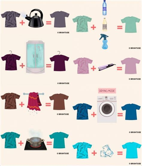 Setrika Semprot wow 10 trik uh ini bakal rapikan pakaian kusut tanpa setrika kabar berita artikel
