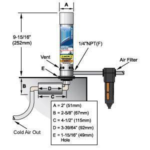 compressed air cabinet coolers nema 4 vortex enclosure cooler for cooling