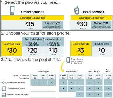 sprint business fusion plans built to meet the needs of