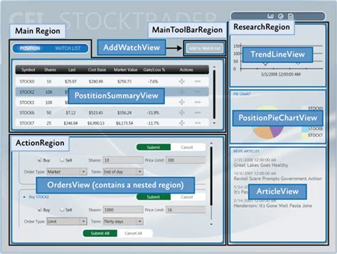 design form using wpf 7 composing the user interface using the prism library 5