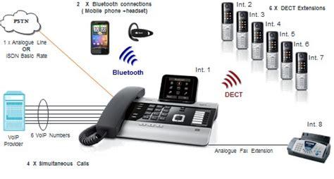 I Call Droid Wifi Ip Pabx Soho wireless pabx phone system wireless mini pabx switchboard