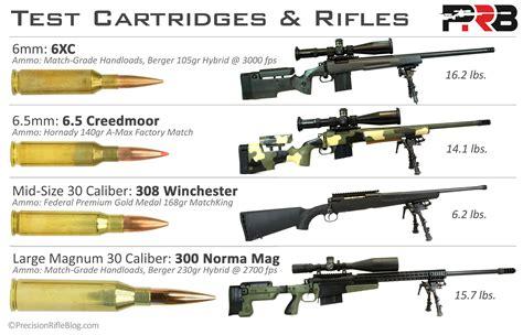 M4 Mshk 6 B14 Black by Gun Weapon Guns Weapons Rifle Machine Assault