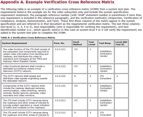 Rich Wheeler S Thoughts On Se Ba Rm Bpm Pm And Other Nerdly Stuff The Verification Cross Requirements Compliance Matrix Template