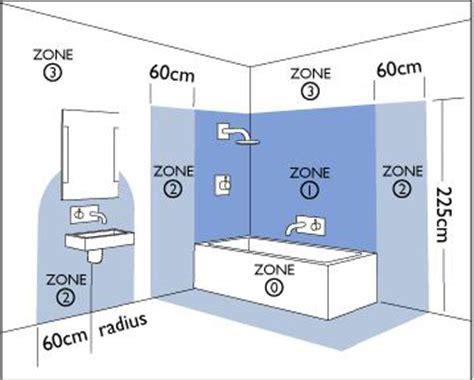 badkamer verlichting ip20 zone badkamer waar u de beha badkamer verwarming kunt plaatsen