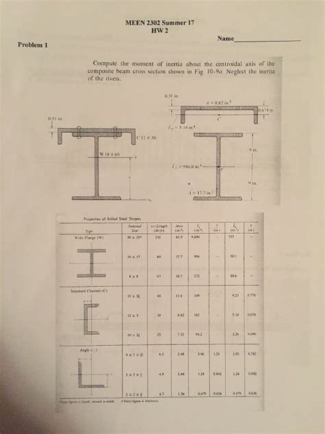 section 12 4 universal forces answers mechanical engineering archive june 16 2017 chegg com