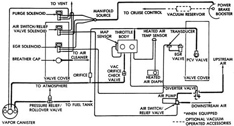 2001 dodge ram 1500 transmission diagram 2001 free