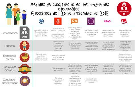 permiso por paternidad 2016 mexico la conciliaci 243 n en los distintos programas electorales
