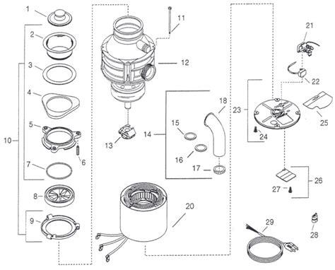 garbage disposal parts diagram insinkerator garbage disposal stuck