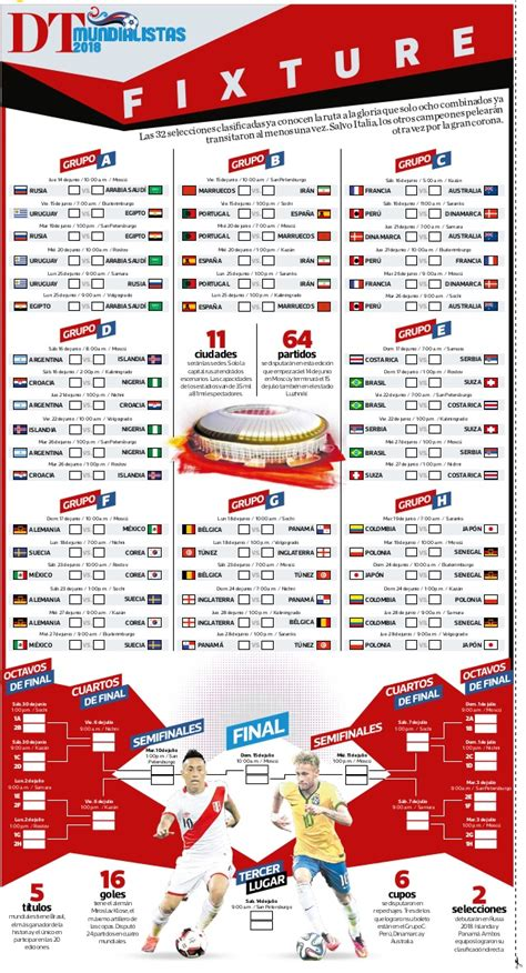Calendario Eliminatorias Rusia 2018 Y Hora Fixture Eliminatorias Rusia 2018 Fixture Mundial Rusia
