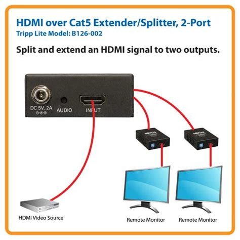 cat5 dsl splitter diagram cat5 free image about wiring
