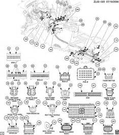 saturn vue instrument cluster wiring diagram get free image about wiring diagram
