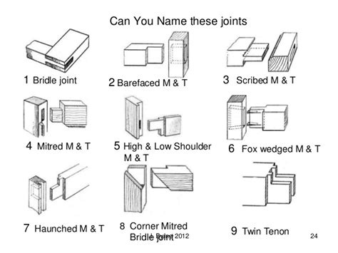 woodwork joints names 1 furniture joints student