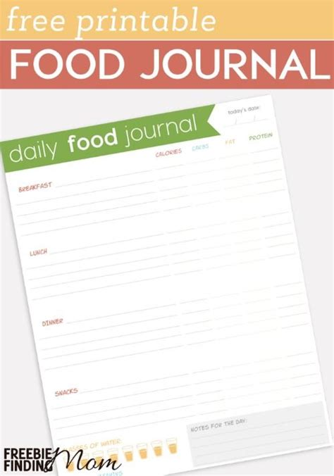 printable food journal eating disorder food journal you are and the o jays on pinterest