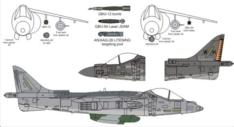Av 8 Harrier Usmc 1 48 Pro Built Model av 8b harrier ii ii marines rec decal incl hasegawa conversion set 1 72 olimp resin