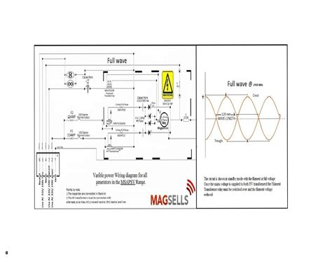 magnetron circuit diagram magnetron wiring and transformer diagram diagram of 2002