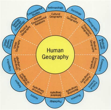 Landscape Definition Geography Landscape Definition Ap Human Geography 28 Images Ap