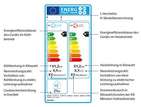 klimaanlage energieeffizienzklasse a energieeffizienz mobile klimaanlage und mobiles klimager 228 t