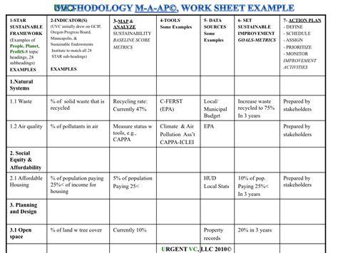 Methodology Plan Step 5 Urgent Vc Llc methodology project plan step 4 urgent vc llc