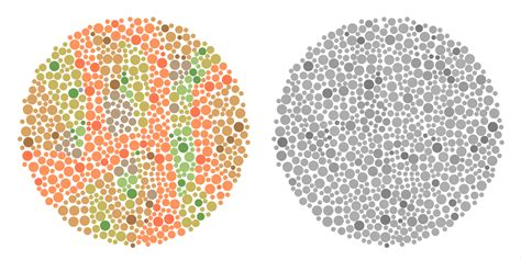 color blind app mobile app to help colour blind students conduct lab