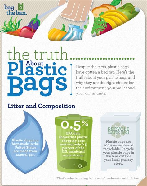 Plastic Detox Infographic by 152 Best Plastic Pollution Images On Plastic