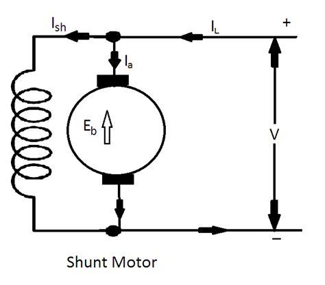shunt resistor motor 28 images shunt wound dc motor dc shunt motor electrical4u passive