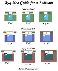 rug size for king size bed what size rug fits a king bed design by numbers living design bedroom