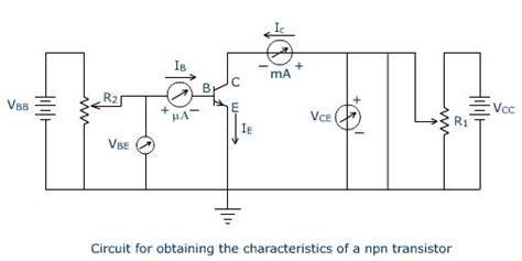 transistor pnp characteristics biasing in transistor tutorvista