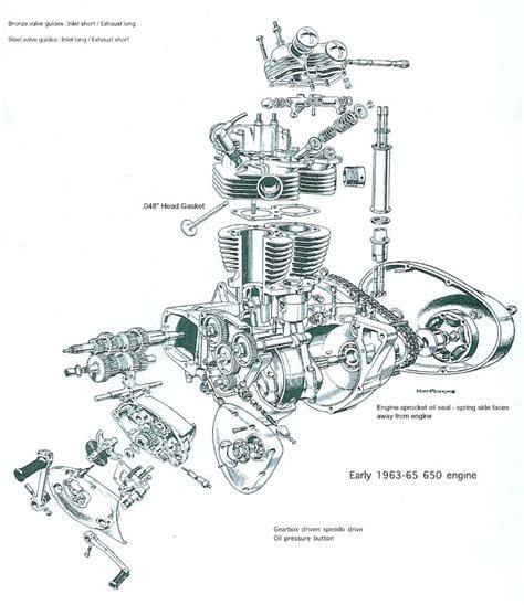 1971 triumph t120r wiring diagram 1971 triumph t100c