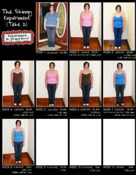 A Weight Loss Vaccine by B12 Injections Weight Loss Before After